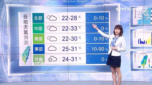 天氣,氣象,塔巴,颱風,降雨,吳德榮,三立準氣象