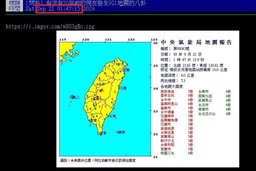 921地震20周年 他「0秒差」神準發文網瘋朝聖/PTT