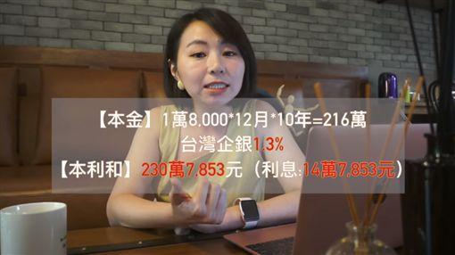 月薪3萬!她一招十年存下230萬元(圖/翻攝自懶錢包 Lazy Wallet YouTube)