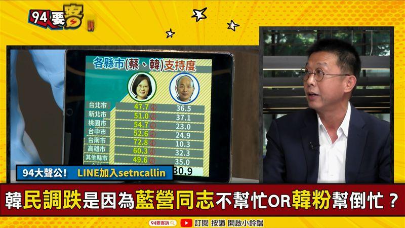 94要客訴/韓國瑜民調不會再跌?許智傑:我被感動過   政治   三立新