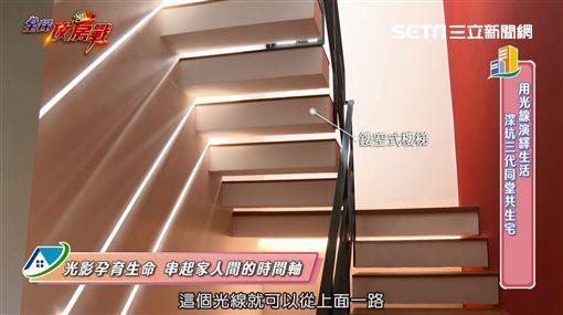 主持人朱琦郁與設計師林祺錦。主持人朱琦郁造訪深坑三代同堂共生宅。設計師向主持人講解當初設計的概念。利用光影設計,在樓梯間創造出時間感。酒精式壁爐凝聚一家人的情感與溫暖。