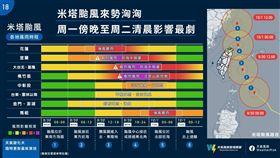 天氣職人,吳聖宇,米塔,颱風,下雨,雨勢 https://www.facebook.com/caterlanse/posts/2516830621739334
