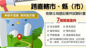 土地登記更方便!10/1起7項簡易案件可跨縣市申辦(圖/台中市政府)