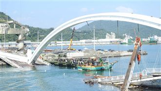 8座橋下週檢測 必在3個月內完成