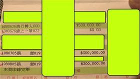 薪資表 (圖/翻攝自ptt)