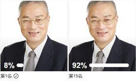 國民黨台北市議員羅智強在臉書舉辦網路投票。(圖/翻攝羅智強臉書)