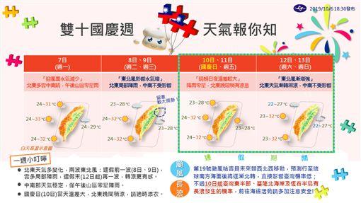 國慶連假 氣象局一張圖看一周天氣(圖/翻攝自報天氣 - 中央氣象局臉書)