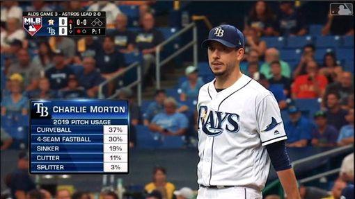 ▲莫頓(Charlie Morton)季後賽4勝都是投『背水一戰』。(圖/翻攝自MLB官網)
