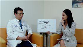 萬芳醫院乳房外科主任張渭文醫師,乳癌