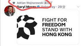 Wojnarowski對Morey推特按讚遭備份。(圖/翻攝自推特)