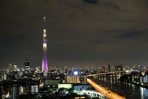 東京晴空塔,泰國水上市場。(圖/KLOOK提供)