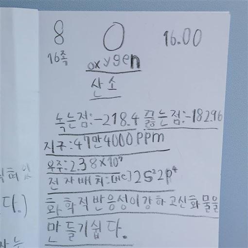 「三胞胎」大韓、民國、萬歲 宋一國IG