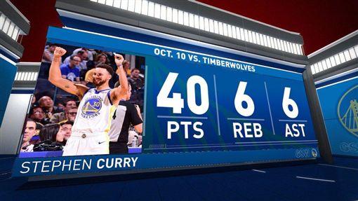 ▲柯瑞(Stephen Curry)熱身賽飆進6顆三分球獨得40分。(圖/翻攝自推特)
