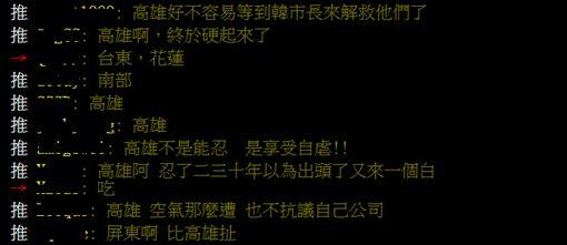 台灣哪個縣市的人最能忍? 市民狂指「一地區」:超低薪PTT