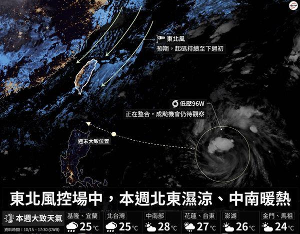 台灣颱風論壇 天氣特急,颱風,初秋,東北風