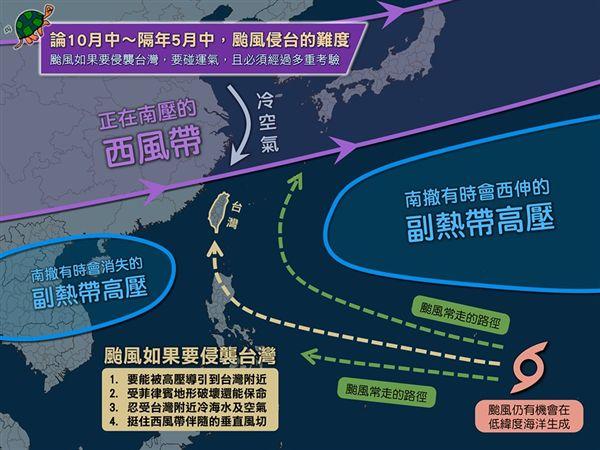 侵襲台灣,颱風,台灣颱風論壇|天氣特急,颱風侵台,秋天圖/翻攝自台灣颱風論壇|天氣特急