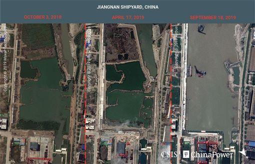 美國,中國,自製航空母艦,船體,一年內完工(圖/取自chinapower.csis.org)
