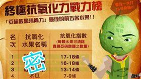 ▲(圖/翻攝自農委會臉書)