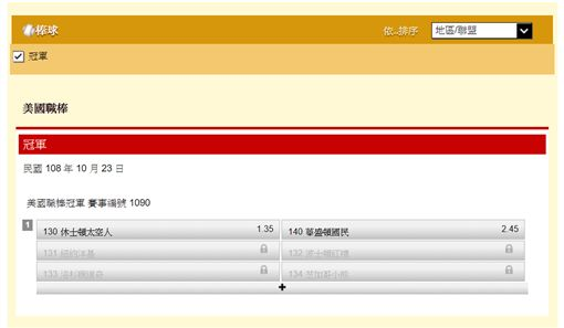▲台灣運彩目前只開出冠軍盤口。(圖/取自台灣運彩官網)