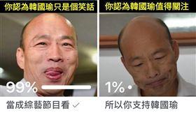 ▲粉專票選韓國瑜為何「網路熱度很高」?網友一面倒認為他只是一個笑話(圖/翻攝只是堵藍臉書)
