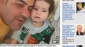 飯店,巴西,男童,罕病,五星級,揮霍,父親,募款 https://www.dailymail.co.uk/news/article-7606439/Boy-diagnosed-genetic-disorder-dies-father-stole-money-raised-sons-treatment.html