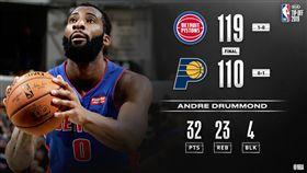 NBA/卓蒙德「32+23」擒溜馬 NBA,底特律活塞,Andre Drummond,Derrick Rose,飆風玫瑰 翻攝自推特