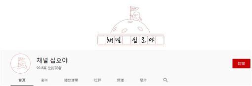 南韓,羅PD,月球,羅䁐錫,去冰島的三餐/YouTube