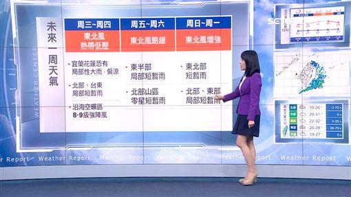 東北風+熱帶低壓 明雨區擴大!北部、東部濕涼有雨
