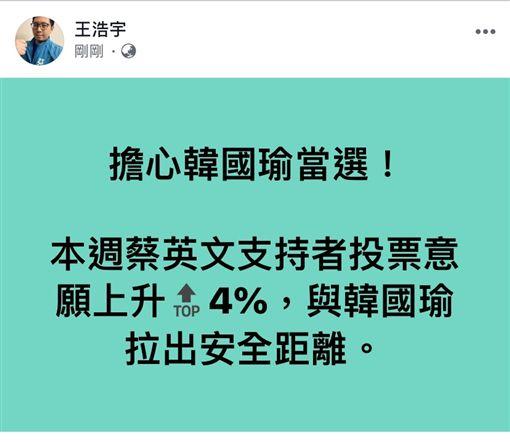 王浩宇臉書