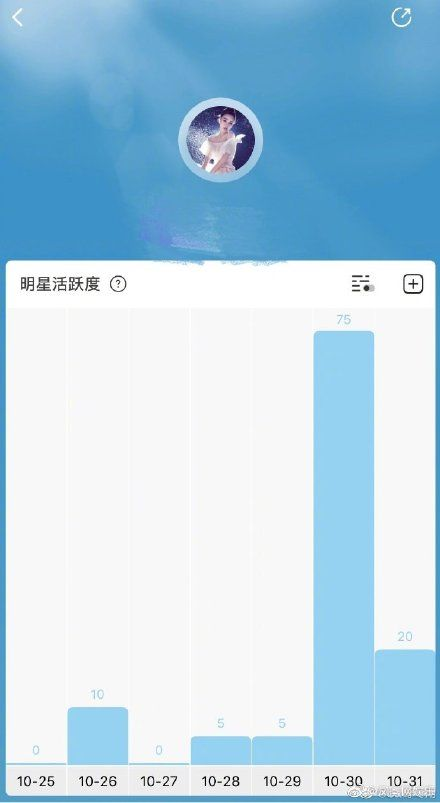 李小璐,PG ONE/微博