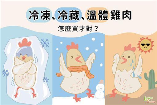 雞肉,冷藏肉,冷凍肉,好食課,營養師,林世航圖/翻攝自好食課臉書