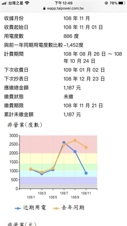 圖/翻攝自《mobile01》