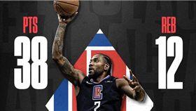 NBA/打老東家馬刺!可愛轟38分 NBA,洛杉磯快艇,Kawhi Leonard,聖安東尼奧馬刺 翻攝自推特