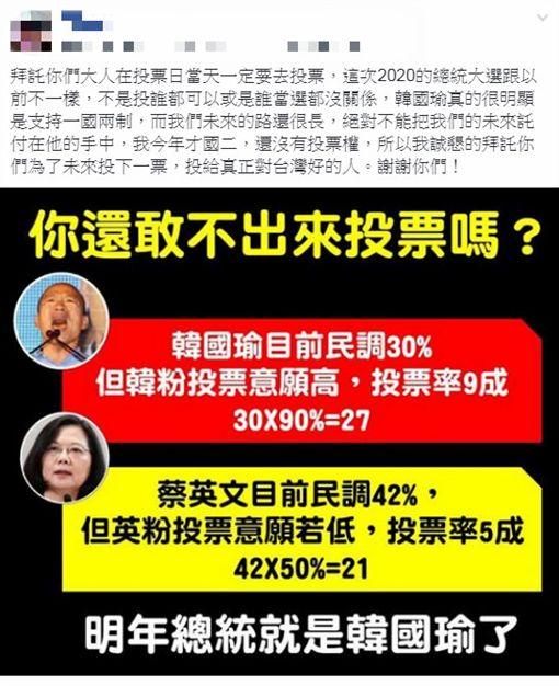 「我們的路還很長!」國二生喊話大人:不能把未來給韓國瑜圖/翻攝自公民割草行動臉書