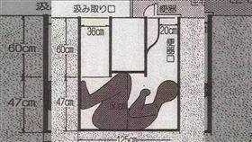 日本最詭異命案!男子卡死在女老師宿舍便池裡!