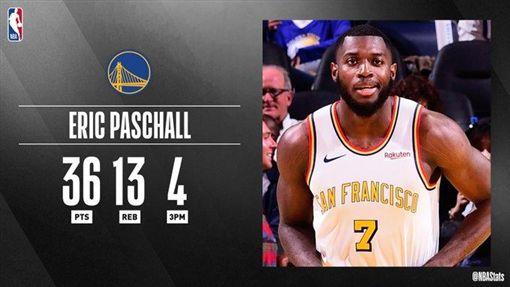 Eric Paschall此戰狂轟36分。(圖/翻攝自NBA Stats推特)