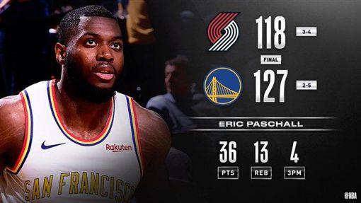 Eric Paschall率領勇士奪下新主場首勝。(圖/翻攝自NBA官方推特)