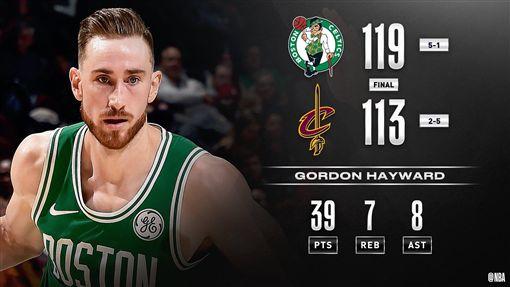 ▲海伍德(Gordon Hayward)攻下本季新高39分,追平生涯單場最高得分紀錄。(圖/翻攝自NBA推特)