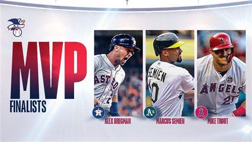 ▲布瑞格曼(Alex Bregman)有機會角逐美聯MVP。(圖/翻攝MLB推特)