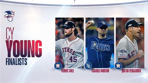 ▲柯爾(Gerrit Cole)、韋蘭德(Justin Verlander)競爭賽揚獎。(圖/翻攝MLB推特)