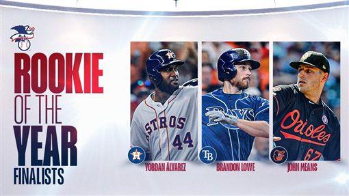 ▲新秀艾瓦瑞茲(Yordan Alvarez)是新人王熱門人選。(圖/翻攝MLB推特)
