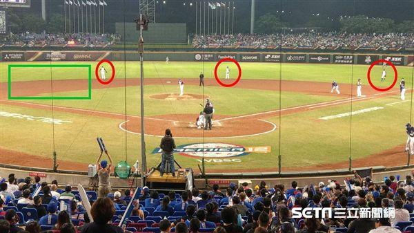 朱育賢打擊時委內瑞拉內野佈陣空下三壘。