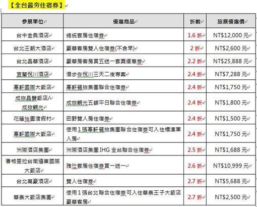 ▲旅展(圖/主辦單位提供)