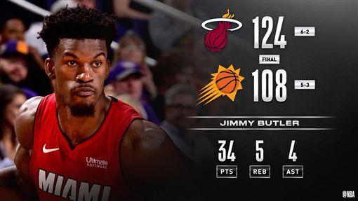 ▲巴特勒(Jimmy Butler)攻下本季新高34分,其中30分在上半場拿下。(圖/翻攝自NBA推特)
