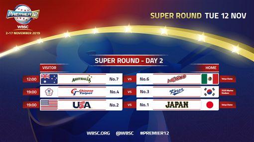 ▲12強複賽,中華隊第二戰碰韓國。(圖/翻攝自WBSC臉書)