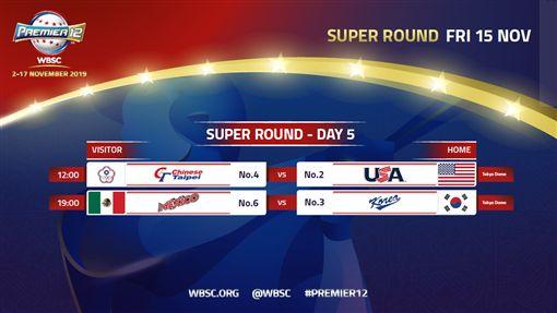▲12強複賽,中華隊第四戰碰美國。(圖/翻攝自WBSC臉書)