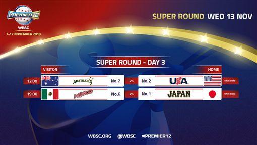 ▲12強複賽第三天賽程。(圖/翻攝自WBSC臉書)