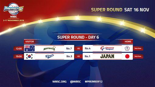 ▲12強複賽,中華隊第五戰遭遇澳洲。(圖/翻攝自WBSC臉書)