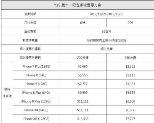 雙11,電信業,遠傳電信,iPhone XR,遠傳