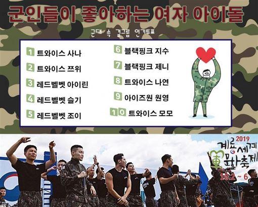軍中情人 韓網